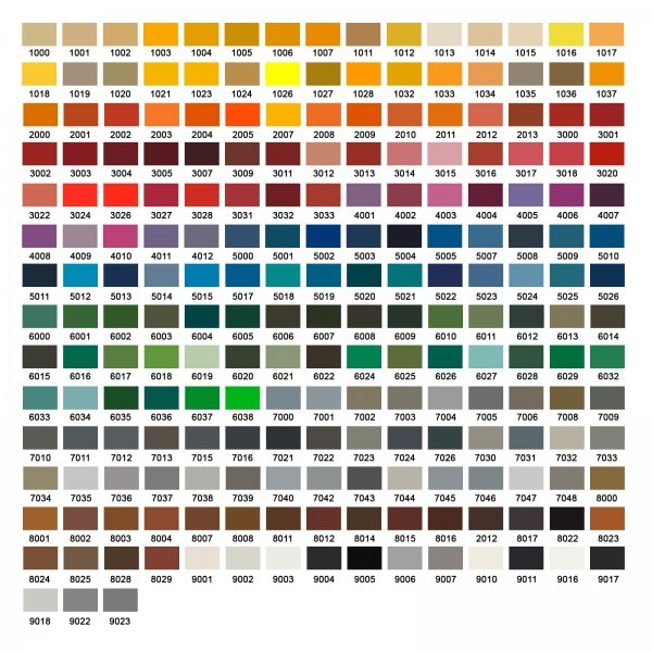 Wandfarben marken liste